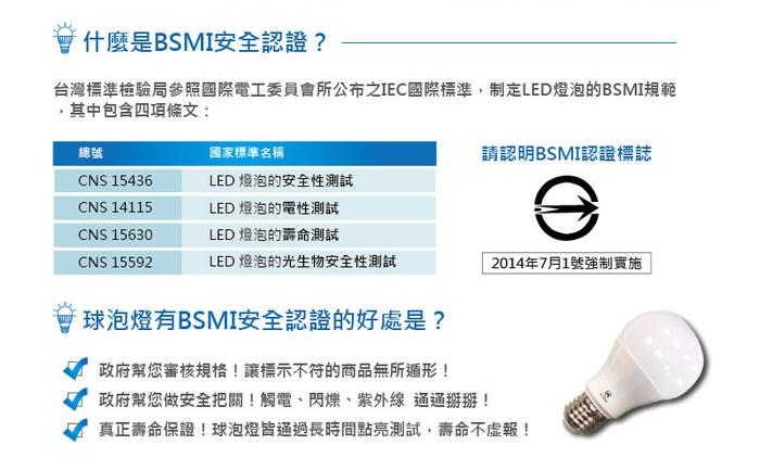 台躥灣水電網推薦您使用符合SBMI認證的LED產品